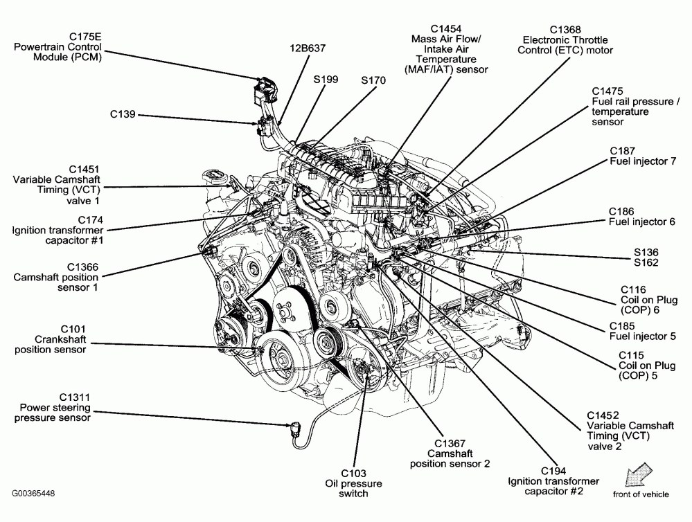 medium resolution of 1999 ford expedition 5 4 engine diagram wiring diagram used 5 4 triton engine diagram