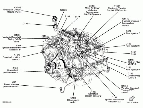 small resolution of 1999 ford expedition 5 4 engine diagram wiring diagram used 5 4 triton engine diagram