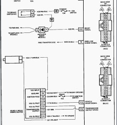 91 chevy truck wiring diagram u2022 wiring diagram for free 91 s10 blazer fuse box diagram [ 1975 x 2516 Pixel ]