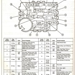 02 Ford Windstar Wiring Diagram How To Read Fuse Box Library 1992 Panel Trusted U2022 2002