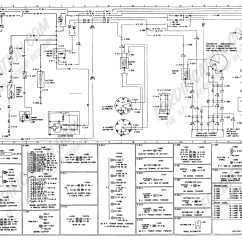 1996 Ford Bronco Radio Wiring Diagram 7 Prong Sterling Truck Diagrams For Alternator Best Site