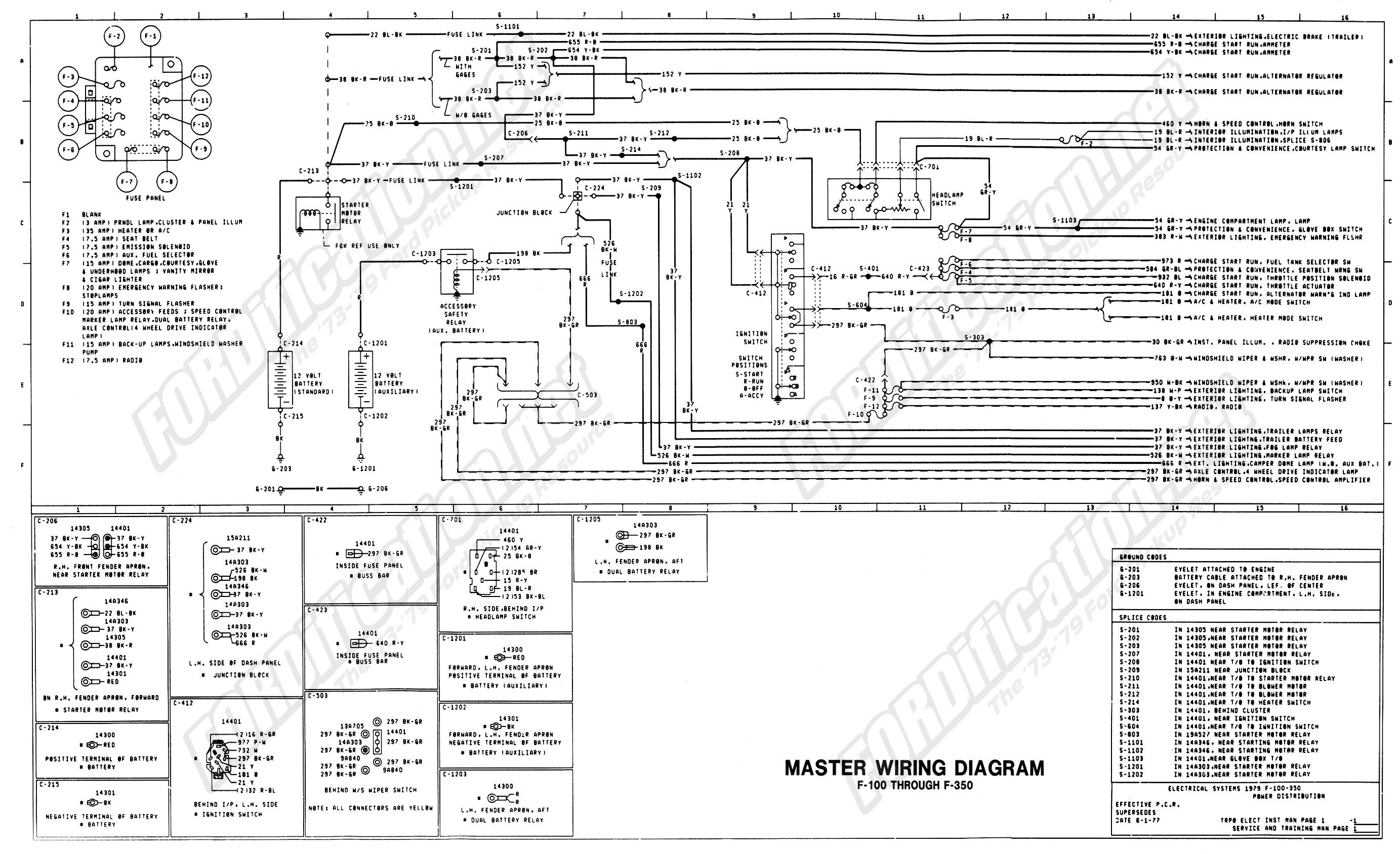 99 mustang headlight wiring diagram reading a car sterling truck 1973 1979 ford