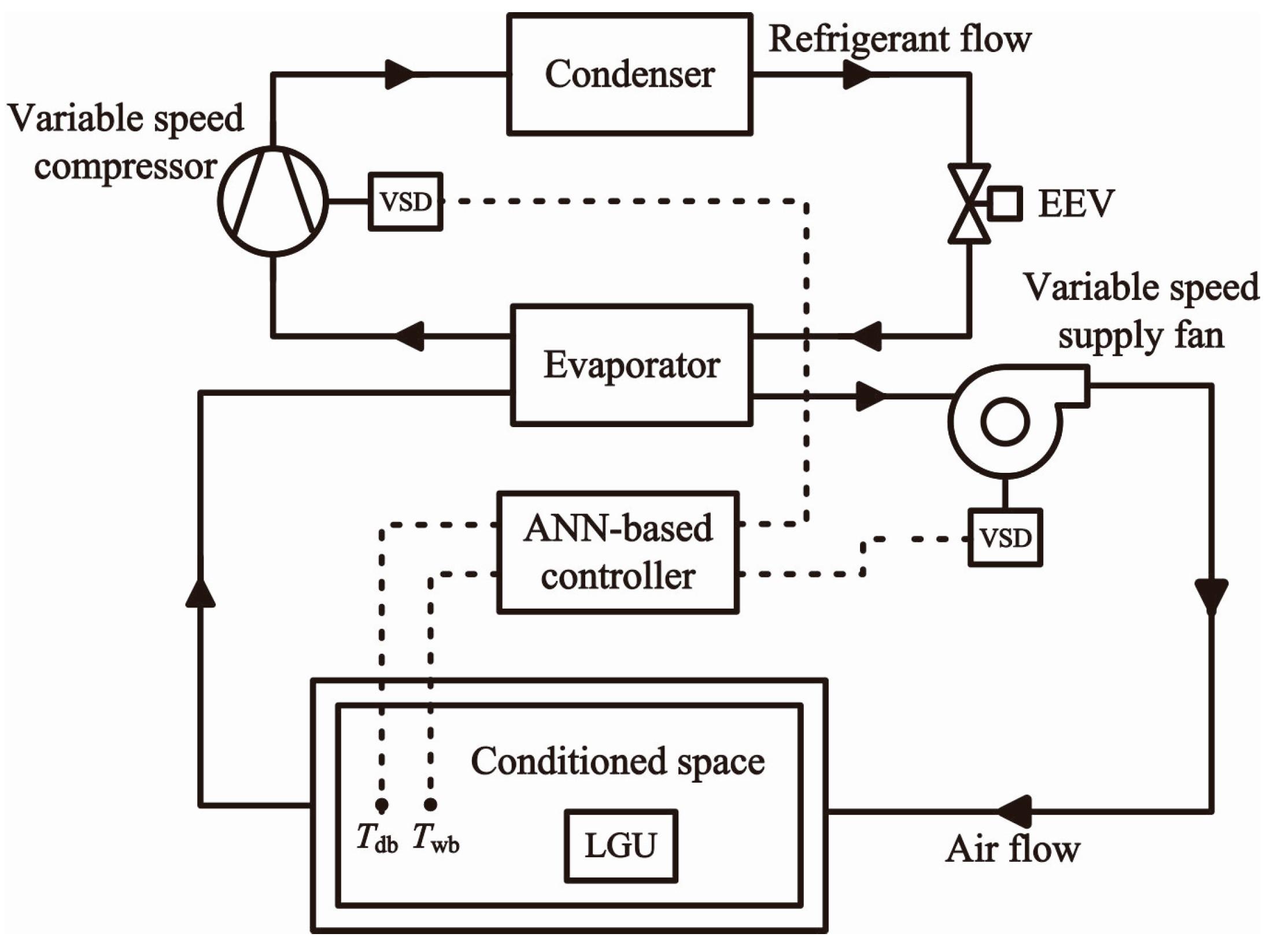 Auto Air Conditioner Diagram Energies Free Full Text