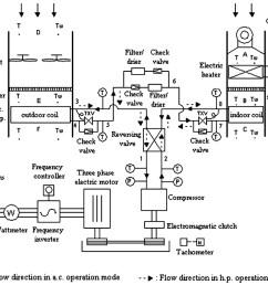 auto air conditioning system diagram energies free full text of auto air conditioning system diagram [ 3037 x 2382 Pixel ]