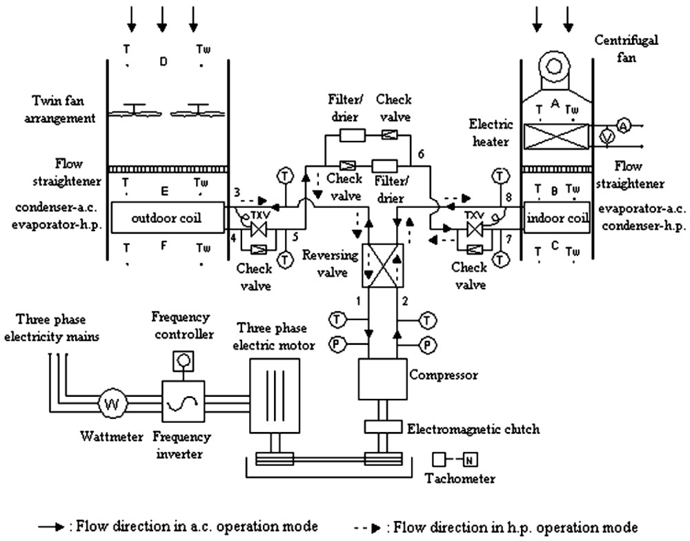 medium resolution of auto air conditioning system diagram energies free full text of auto air conditioning system diagram