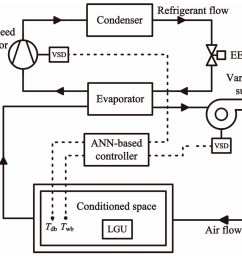 auto air conditioning system diagram [ 2196 x 1647 Pixel ]