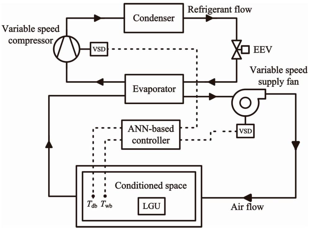 medium resolution of auto air conditioning system diagram