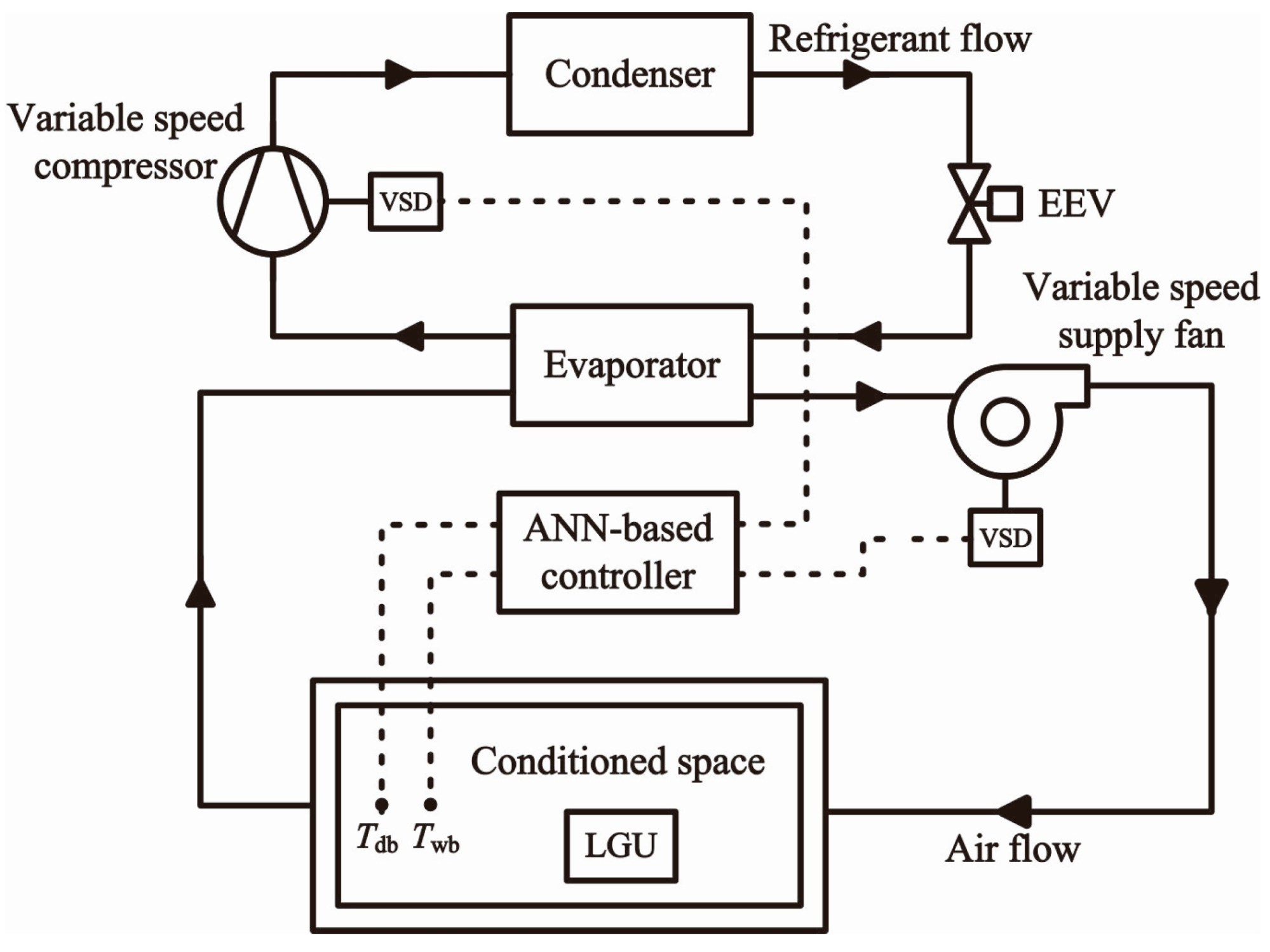 hight resolution of auto air conditioning system diagram