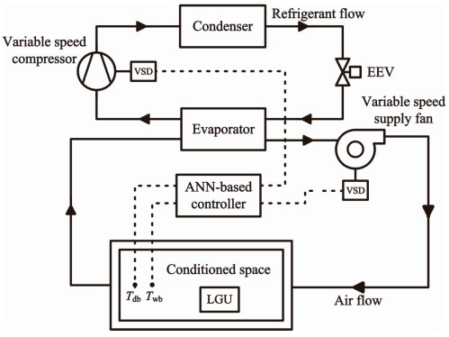 small resolution of auto air conditioning system diagram