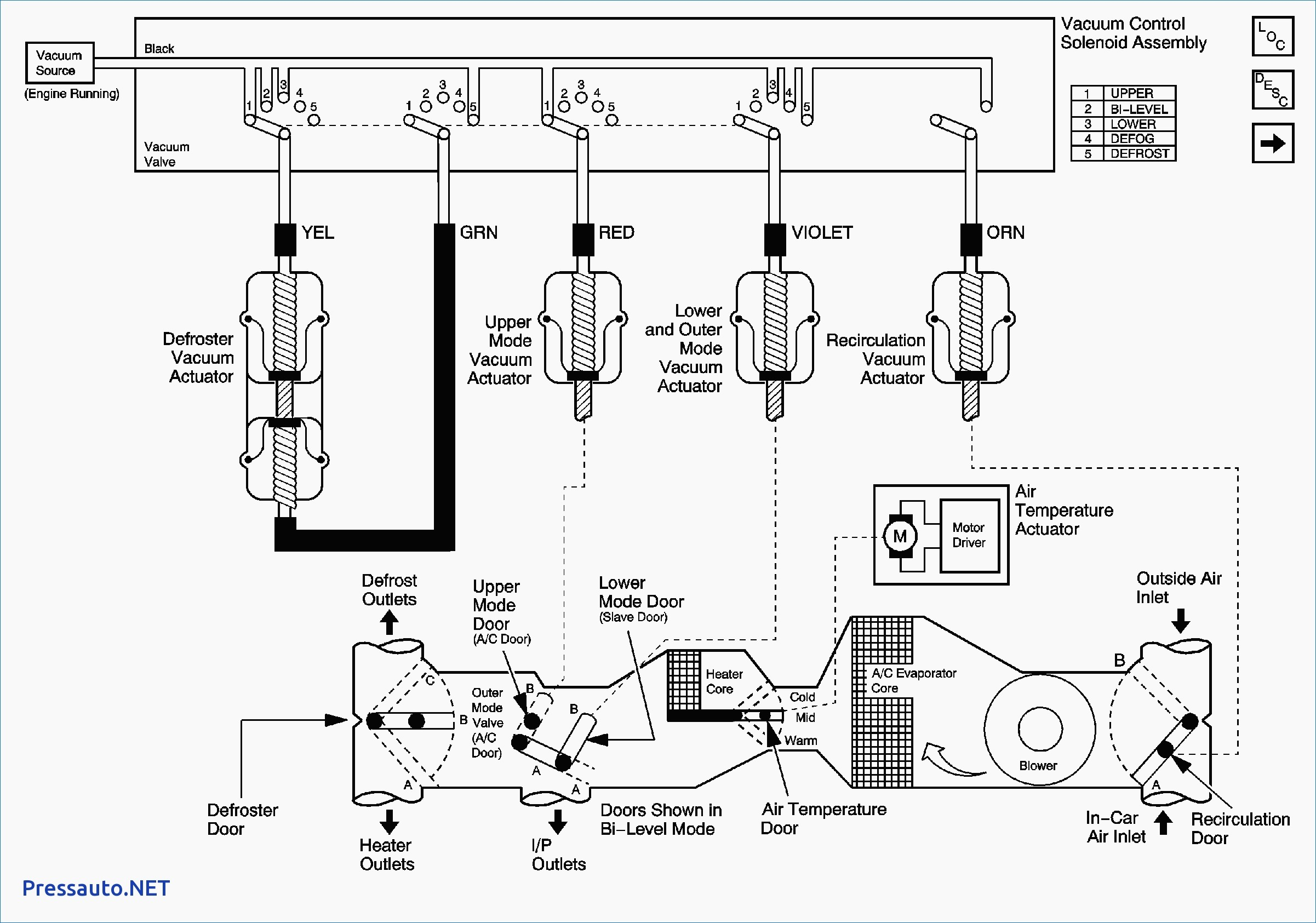 Auto Aircon Diagram