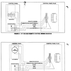 Commando Remote Start Wiring Diagram 1996 Nissan Sentra Stereo Crimestopper Starter Viper 4115 Hight Resolution Of Automotive Block U2022 Rh Carwiringdiagram Today Avital