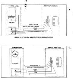 commando remote start wiring diagram automotive block diagram u2022 rh carwiringdiagram today avital remote start wiring [ 2395 x 2701 Pixel ]