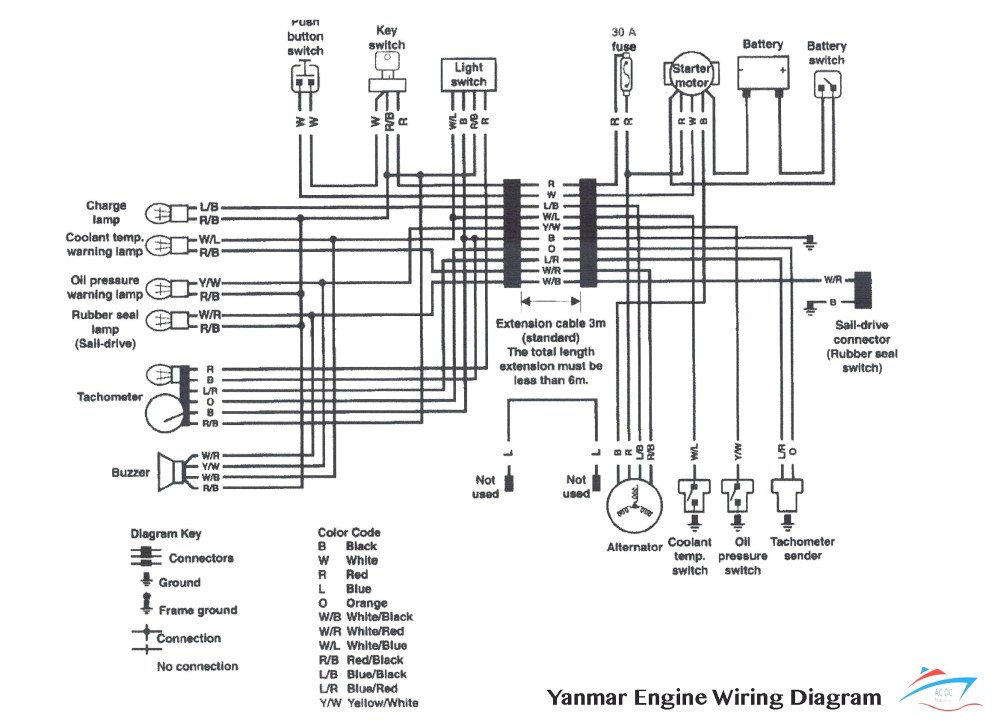 medium resolution of vdo tachometer with hour meter wiring diagram wiring diagram third