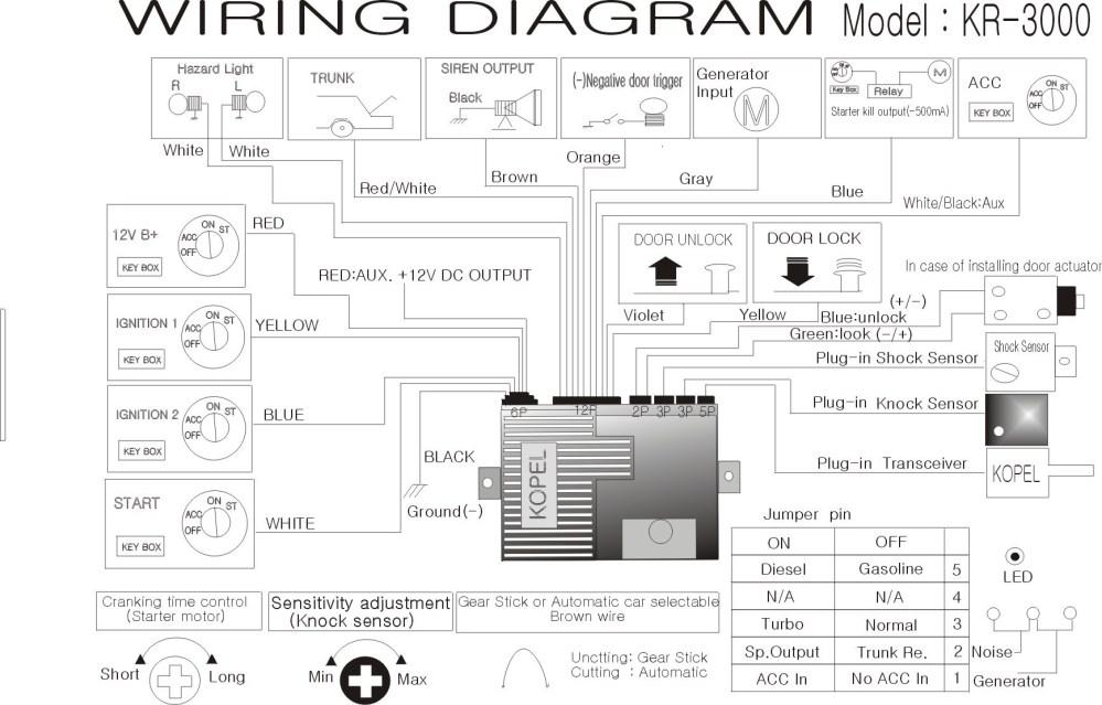 medium resolution of alpine car alarm wiring diagram wiring diagram site vauxhall alarm wiring diagram