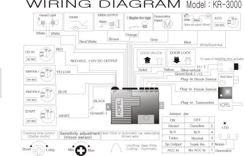 small resolution of alpine car alarm wiring diagram wiring diagram site vauxhall alarm wiring diagram