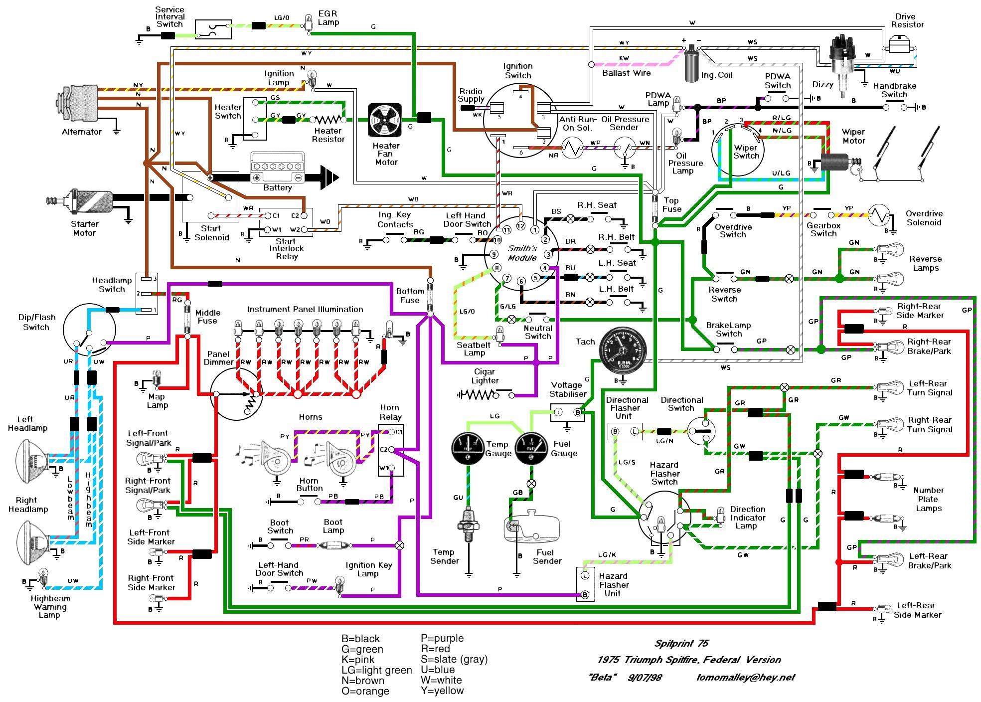1955 mg wiring diagram volvo 940 engine car electrical system my