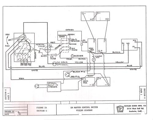 small resolution of car starter parts diagram yamaha g2 starter wiring wiring diagram of car starter parts diagram wheel