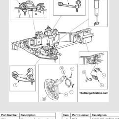 2000 Ford Ranger Rear Brake Diagram Club Car Golf Cart Battery Wiring Suspension Image