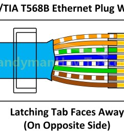 standard cat 5 wiring diagram wiring library cat 5 crossover diagram standard cat 5 wiring diagram [ 2470 x 1323 Pixel ]