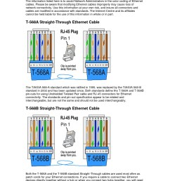 youtube c cat 5 wire diagram nice cat 6 568c cable wiring diagram image  [ 1240 x 1754 Pixel ]