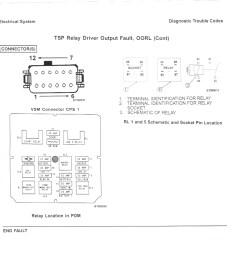 clark forklift parts diagram funky clark forklift wiring diagram best for wiring of clark forklift parts [ 2560 x 2432 Pixel ]