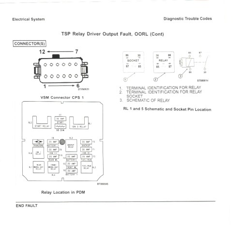 small resolution of clark forklift parts diagram funky clark forklift wiring diagram best for wiring of clark forklift parts