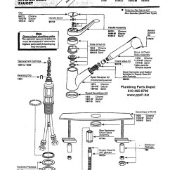Delta Kitchen Faucet Parts Diagram Country Sink Faucets My Wiring