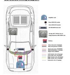 diagram of car gears car subwoofer wiring diagram dual battery wiring data of diagram of car [ 1275 x 1650 Pixel ]