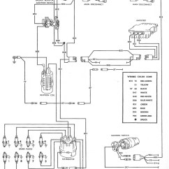 Car Ignition System Wiring Diagram Subwoofer 5 Ohm Of Coil My