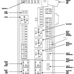 2005 Dodge Durango Fuse Box Diagram V8043e1012 Wiring Data Schema 2003 4 7 Oreo