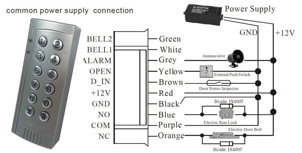 medium resolution of door access control system wiring diagram outstanding door access control wiring diagram adornment best of door