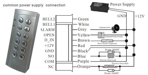 small resolution of door access control system wiring diagram outstanding door access control wiring diagram adornment best of door