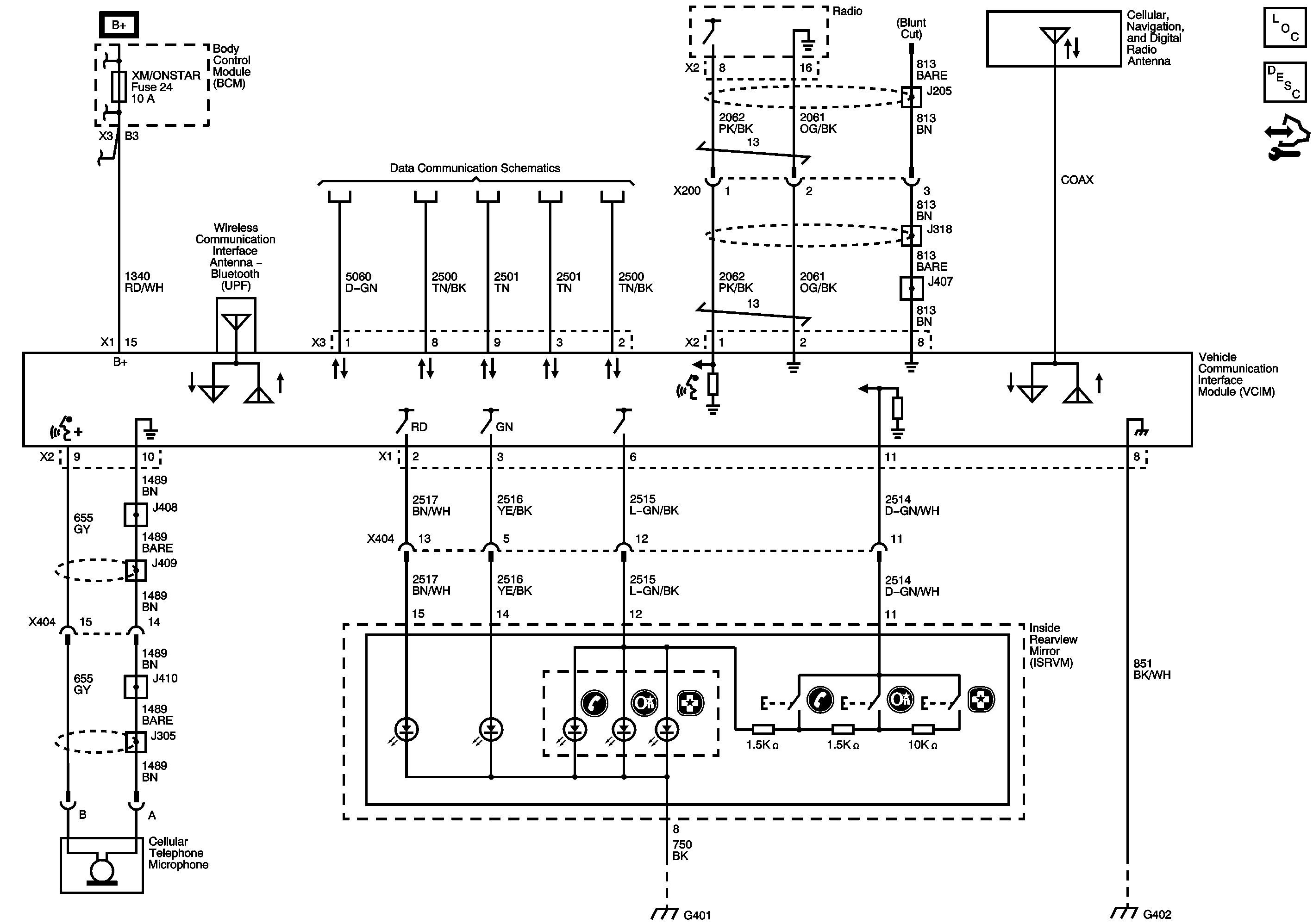 Drivetrain Diagram 4wd
