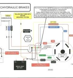 electric trailer brakes wiring diagram wiring diagram for electric trailer brakes inspirationa wiring [ 2338 x 1700 Pixel ]