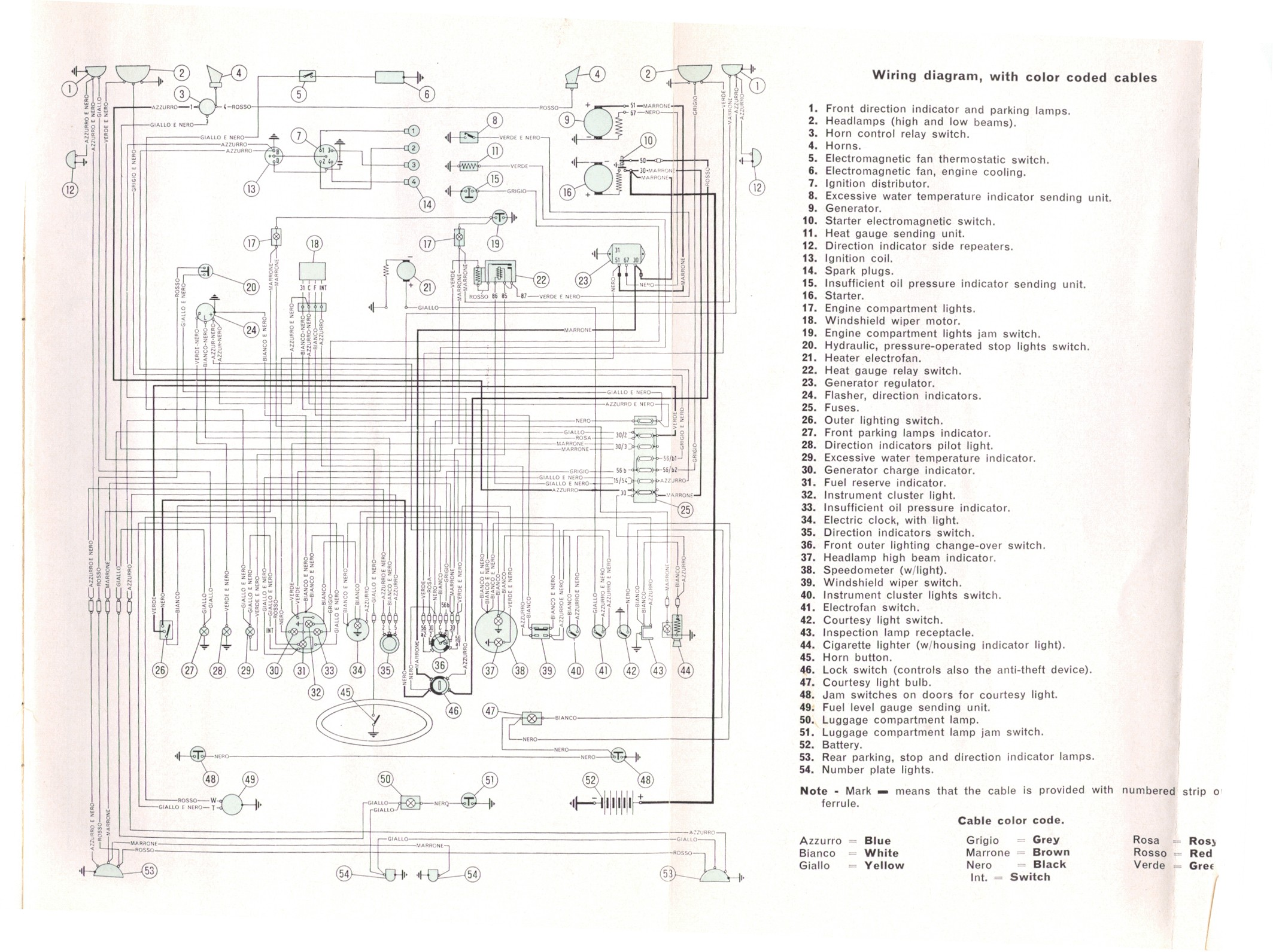 [DIAGRAM] Fiat Grande Punto Wiring Diagram FULL Version HD