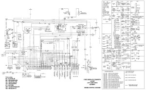Ford Mondeo Engine Diagram | My Wiring DIagram