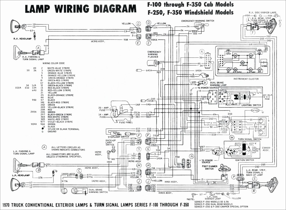medium resolution of 1982 ford f 150 fuse box diagram wiring diagrams gmc fuse box diagram 1982 f150 fuse