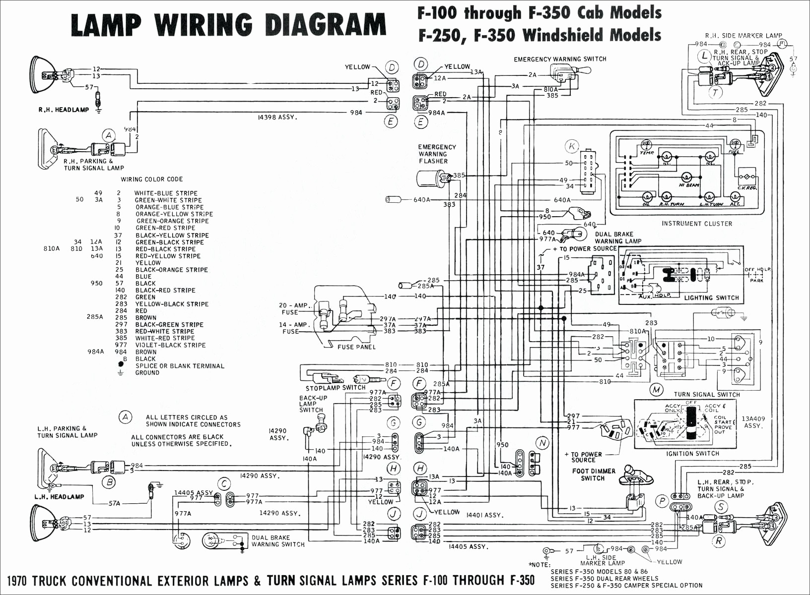 hight resolution of 1982 ford f 150 fuse box diagram wiring diagrams gmc fuse box diagram 1982 f150 fuse