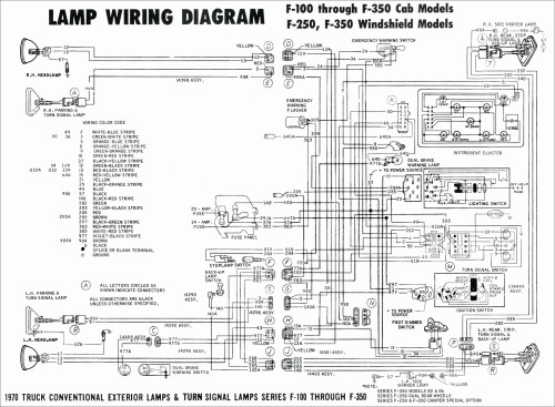 small resolution of 1982 ford f 150 fuse box diagram wiring diagrams gmc fuse box diagram 1982 f150 fuse