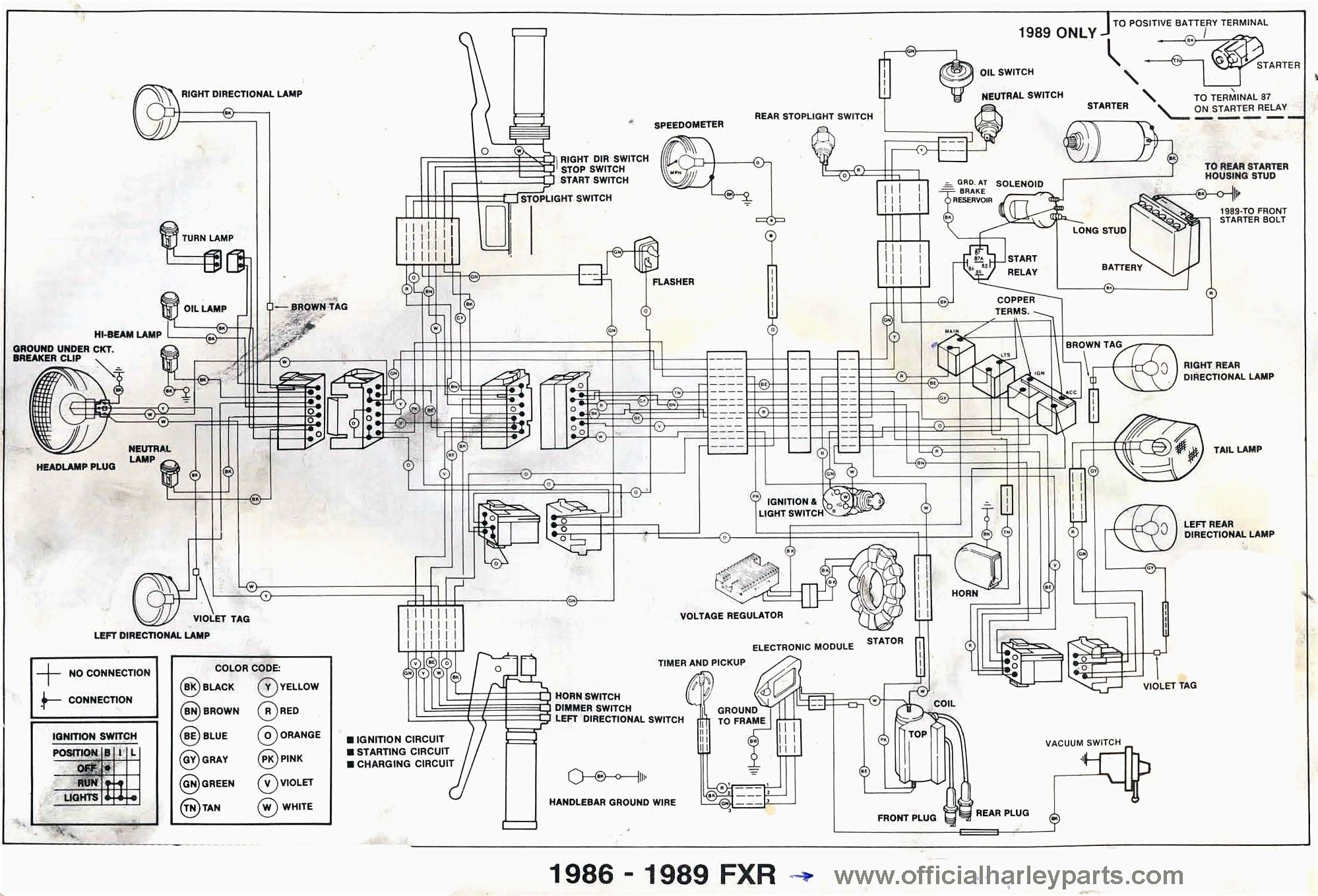 hight resolution of harley v twin engine diagram 1989 harley davidson wiring diagram wiring data of harley v twin