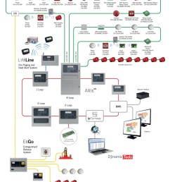 home security system wiring diagram fire alarm addressable system wiring diagram for and pdf inside of [ 2332 x 2687 Pixel ]