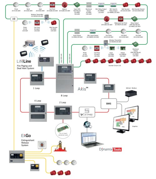 small resolution of home security system wiring diagram fire alarm addressable system wiring diagram for and pdf inside of