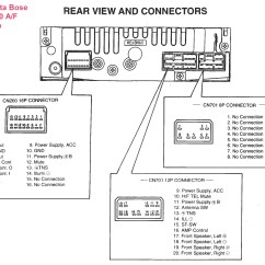 Home Stereo Wiring Diagram 3 Way Switch Power To Light Audio Peugeot 307 Solutions Electrical Work