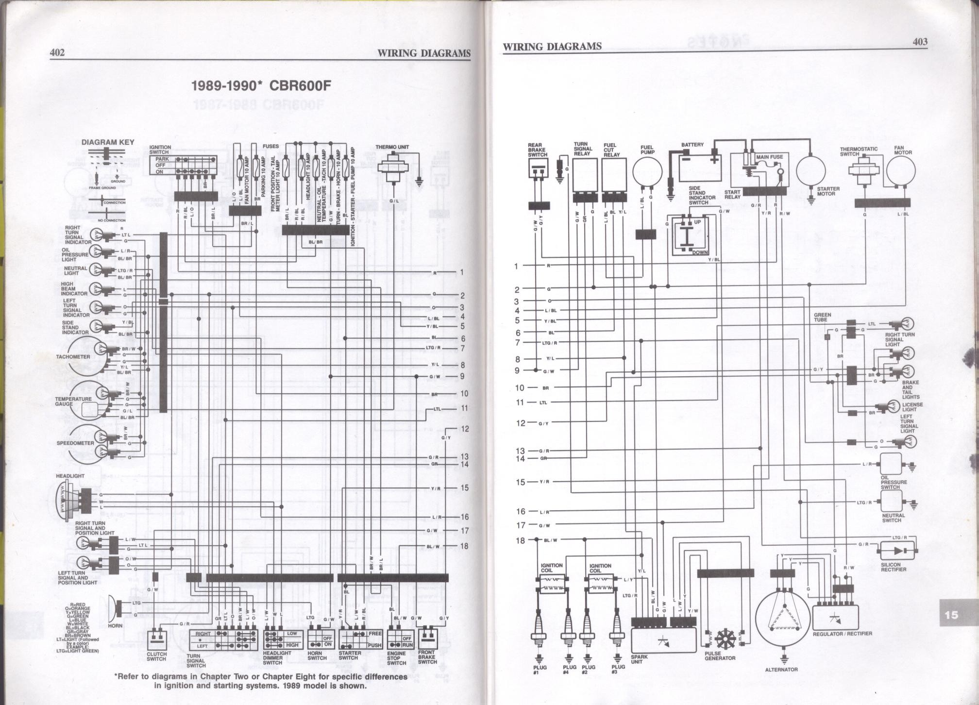 Honda Cb900 Wiring Schematic Toyota Matrix Inside Fuse Box