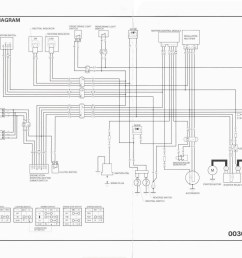 can am outlander 400 wiring diagram wiring library 2007 can am wiring diagrams [ 3155 x 2244 Pixel ]