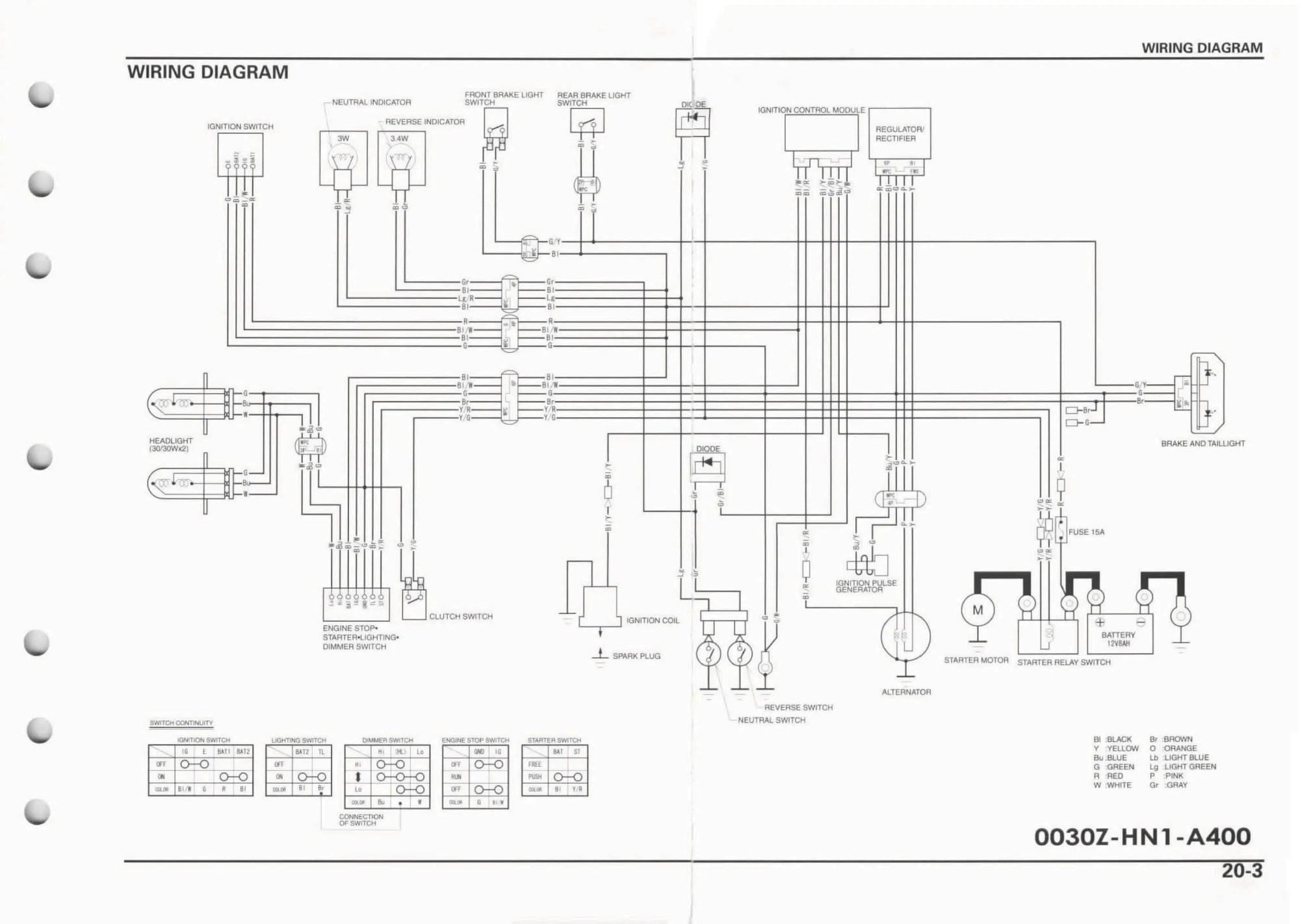 hight resolution of honda z50 wiring diagram wiring diagram centrehonda z50 wiring wiring diagram autovehiclehonda z50 wiring wiring diagram