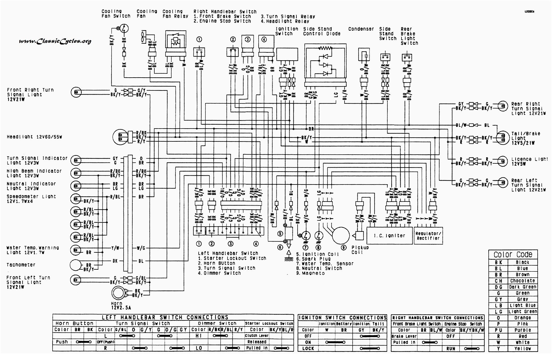 Wiring Diagram Honda Fury