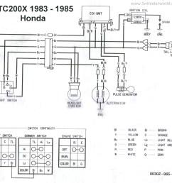 honda xl 250 wiring diagram honda wiring diagrams dejual of honda xl 250 wiring diagram dorable [ 2386 x 2151 Pixel ]