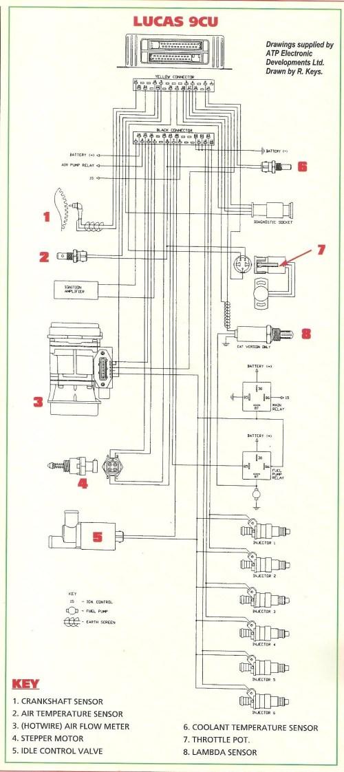 small resolution of jaguar x type wiring diagram ecu wiring schematic xj40 of jaguar x type wiring diagram jaguar