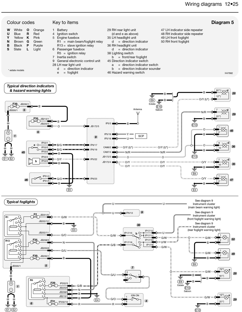 medium resolution of 2000 jaguar s type wiring diagram
